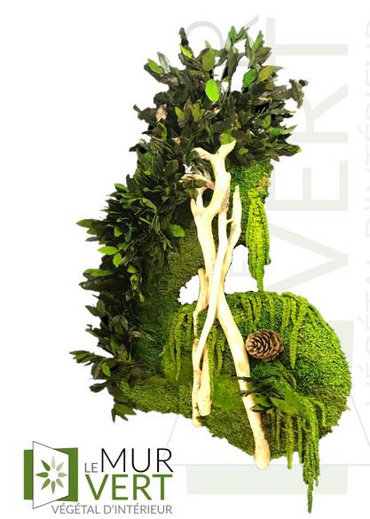 緑の壁による安定した植物の装飾